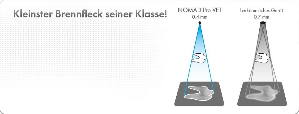NOMAD_Pro_Transportkoffer